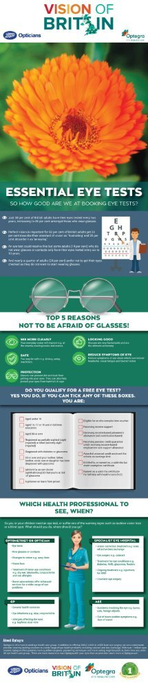 Essential Eye Tests - How good are we at booking Eye Tests