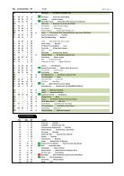 charts_2017_06_23 - Page 2