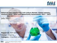 Balanced Salt Solution For Cell Culture Market