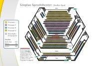 Sitzplan Sprechtheater · Großer Saal - Stadthalle Balingen