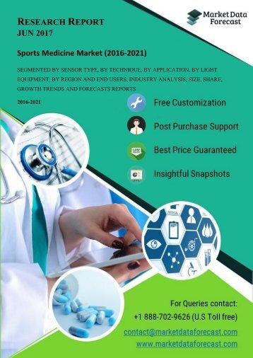 Most Promising Segment in Global Sports Medicine Market