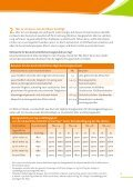 Ernährung bei Multipler Sklerose (MS) - Seite 5