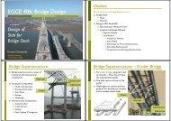Bridge Design - Slab