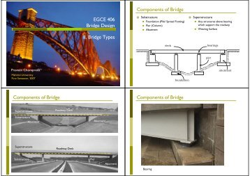 Bridge Design - Types4
