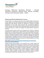 Energy Efficient Building Market 2016 Trends, Research, Analysis and Review Forecast 2024