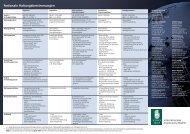 Haftungsbestimmungen national/international - Schunck Group