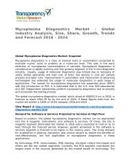 Mycoplasma Diagnostics Market - Global Industry Analysis, Size, Share, Growth, Trends and Forecast 2016 - 2024