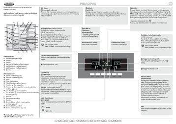 KitchenAid 20RB-D3J - 20RB-D3J FI (858644115010) Guide de consultation rapide