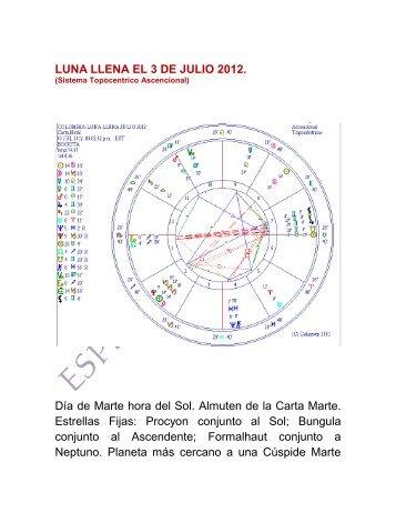 LUNA LLENA EL 3 DE JULIO 2012. Día de Marte hora del Sol - Ning
