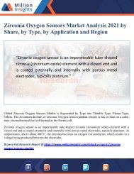 Zirconia Oxygen Sensors Market Analysis 2021 by Share, by Type, by Application and Region - Million Insights
