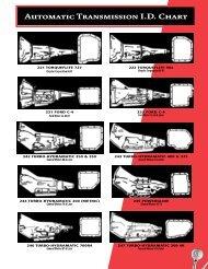 Automatic Transmission I.D. Chart