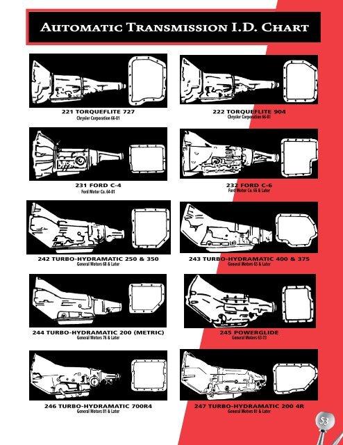 Automatic Transmission I D Chart