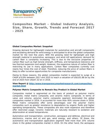 Composites Market 2017 Trends, Research, Analysis and Review Forecast 2025