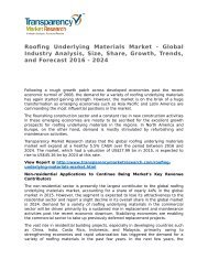 Roofing Underlying Materials Market 2016 Share, Trend, Segmentation and Forecast to 2024