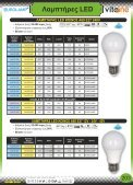 Λάμπες LED, ηλεκτρονικές, αλογόνου, πυράκτωσης, φθορίου, μπαταρίες - Page 3