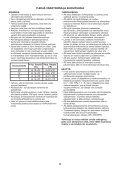 KitchenAid UC FZ 81 - UC FZ 81 FI (850785115000) Istruzioni per l'Uso - Page 2