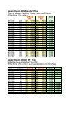 XPS Bruttopreise NEU - Seite 2