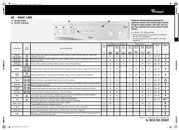 KitchenAid Magic 1400 - Magic 1400 EN (857051420500) Scheda programmi
