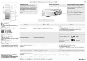 KitchenAid T 16 A1 D/HA - T 16 A1 D/HA FR (F093240) Installazione