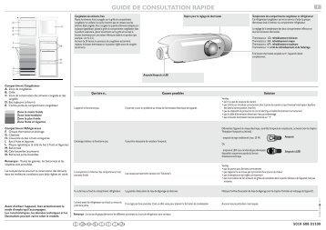 KitchenAid T 16 A1 D S/I - T 16 A1 D S/I FR (853903101510) Scheda programmi