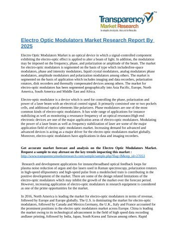Electro Optic Modulators Market