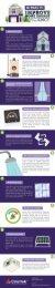 10 Ways to Improve Home Energy Efficiency