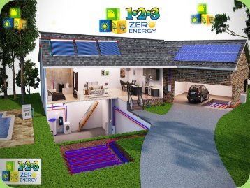 Affordable Zero Energy Homes