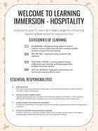 Workbook- Community Lead - Hospitality - Page 3