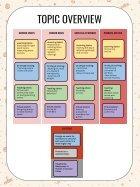 Workbook- Community Lead - Hospitality - Page 4