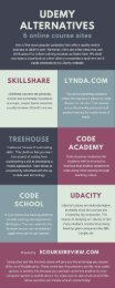Udemy alternatives - 6 Online Course Sites like Udemy