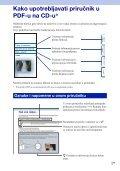 Sony NEX-5D - NEX-5D Istruzioni per l'uso Croato - Page 2