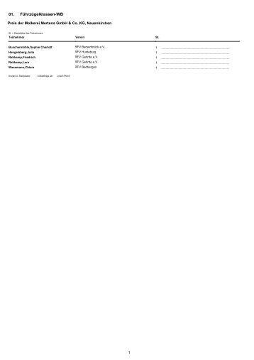 Führzügelklassen-WB 01. - Reiterverein Gehrde eV