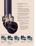 Mueller® Super Centurion 250™ Fire Hydrant - Mueller Co. - Page 5