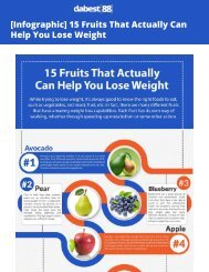Infographic 15 Fruits That Actually Can Help You Lose Weight