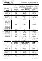 Brosura IT Litoral 2017 varianta 30.01.2017 - Page 6
