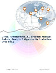 Global Architectural LED Products Market (2016-2024)- Research Nester