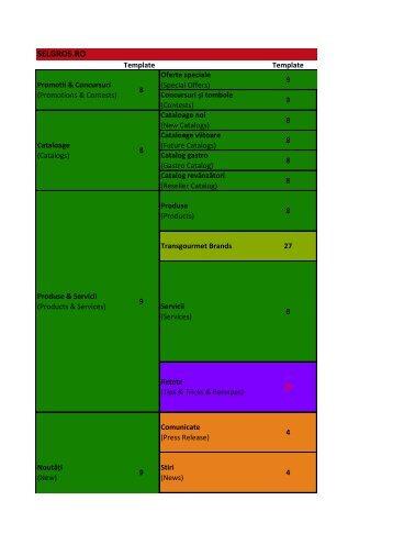 Test catalog - tg_cv.pdf
