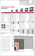 FAG PowerTherm - HEATER, HEATER.PLATE ... - Schaeffler Group - Page 5