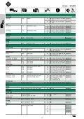 Riementriebkomponenten, Belt drive components, Composants de ... - Page 4