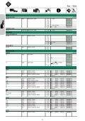 Riementriebkomponenten, Belt drive components, Composants de ... - Page 6