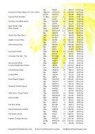 GFWA Price list Q317 - Page 3