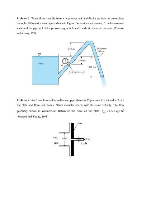 FLUID DYNAMICS Problem 1: