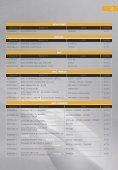 Коленвалы для грузовиков, спецтехники и сельхозтехники Crankshafts for trucks, special equipment and tractors - Page 4