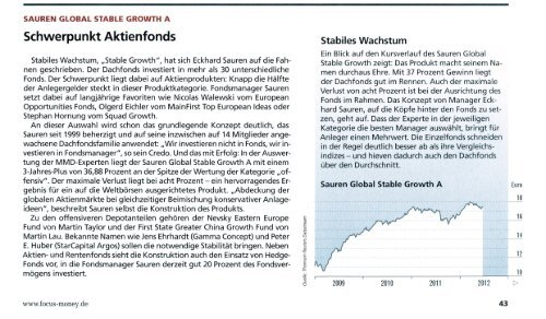 Top-Fonds – Sauren Global Stable Growth