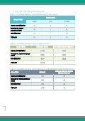 Eğitimde Kaliteyi Artırma Çalıştayı - Page 6