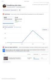 Mas de 10 Horas de Reproducción para Primer Video de la Cuenta La Rioja Tijuana en Facebook - Social Media Optimization SMO and Search Engine Optimization Marketing SEO - Branding