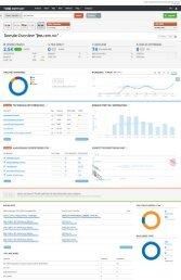 Reporte SEO by SEM Dominio JMS TIJUANA Posicionamiento en Google - Keywords - Serps Positions Report - SEMrush - tools - 21 May 2017