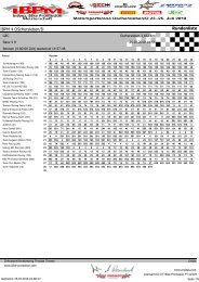 Lapchart - German-Endurance-Cup