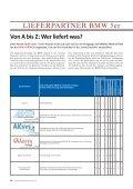 Von A bis Z: Wer liefert was? - Automobil Produktion - Seite 3