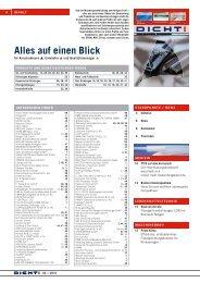Alles auf einen Blick - ISGATEC GmbH